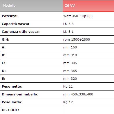 caratteristiche-c6vv